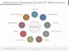 Marketing Plan Presentation Template Ppt Slides Download