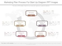 Marketing Plan Process For Start Up Diagram Ppt Images