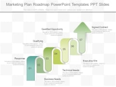 Marketing Plan Roadmap Powerpoint Templates Ppt Slides