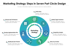 Marketing Plan Stages With Competitive Analysis Ppt PowerPoint Presentation Slides Gridlines PDF