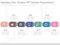 Marketing Plan Timeline Ppt Sample Presentations