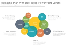 Marketing Plan With Best Ideas Powerpoint Layout