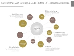 Marketing Plan With New Social Media Platform Ppt Background Template
