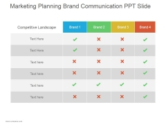 Marketing Planning Brand Communication Ppt PowerPoint Presentation Layout