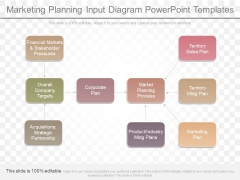 Marketing Planning Input Diagram Powerpoint Templates
