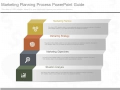Marketing Planning Process Powerpoint Guide