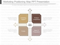 Marketing Positioning Map Ppt Presentation