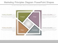 Marketing Principles Diagram Powerpoint Shapes