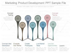 Marketing Product Development Ppt Sample File