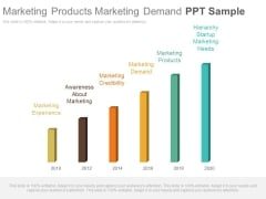 Marketing Products Marketing Demand Ppt Sample