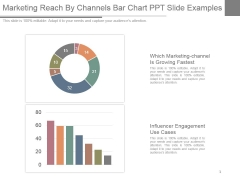 Marketing Reach By Channels Bar Chart Ppt Slide Examples
