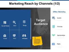 Marketing Reach By Channels Marketing Ppt PowerPoint Presentation Icon Summary