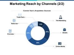 Marketing Reach By Channels Planning Ppt PowerPoint Presentation Summary Visual Aids