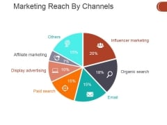 Marketing Reach By Channels Ppt PowerPoint Presentation Icon Design Inspiration
