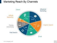 Marketing Reach By Channels Ppt PowerPoint Presentation Outline Portfolio