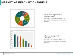 Marketing Reach By Channels Ppt PowerPoint Presentation Show Slide Download
