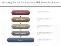 Marketing Report For Research Ppt Powerpoint Ideas