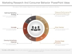 Marketing Research And Consumer Behavior Powerpoint Ideas