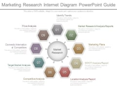 Marketing Research Internet Diagram Powerpoint Guide
