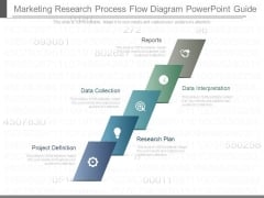 Marketing Research Process Flow Diagram Powerpoint Guide
