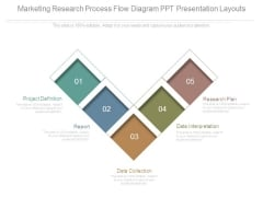 Marketing Research Process Flow Diagram Ppt Presentation Layouts