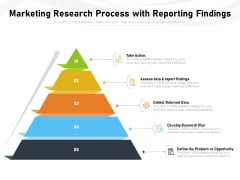Marketing Research Process With Reporting Findings Ppt PowerPoint Presentation Gallery Graphics Design PDF