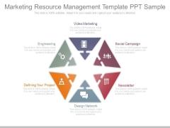 Marketing Resource Management Template Ppt Sample