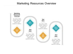 Marketing Resources Overview Ppt PowerPoint Presentation Outline Graphic Tips Cpb Pdf