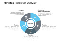 Marketing Resources Overview Ppt PowerPoint Presentation Show Picture Cpb