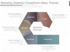 Marketing Retention Powerpoint Slides Themes