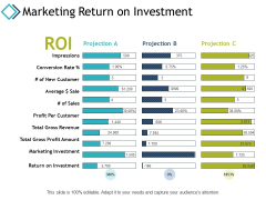 Marketing Return On Investment Ppt PowerPoint Presentation Infographics Files