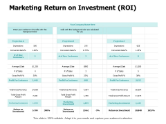 Marketing Return On Investment ROI Ppt PowerPoint Presentation Summary Icon