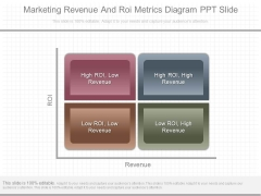 Marketing Revenue And Roi Metrics Diagram Ppt Slide