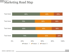 Marketing Road Map Ppt PowerPoint Presentation Ideas