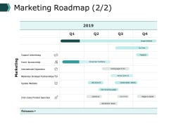 Marketing Roadmap Business Ppt PowerPoint Presentation Outline Icon