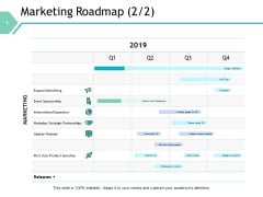 Marketing Roadmap Marketing Ppt PowerPoint Presentation Gallery Information
