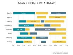 Marketing Roadmap Ppt PowerPoint Presentation Example