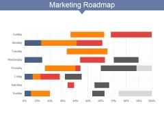 Marketing Roadmap Ppt PowerPoint Presentation Inspiration Show