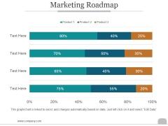 Marketing Roadmap Ppt PowerPoint Presentation Model