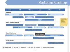 Marketing Roadmap Ppt PowerPoint Presentation Pictures Visuals