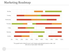 Marketing Roadmap Ppt PowerPoint Presentation Portfolio Examples