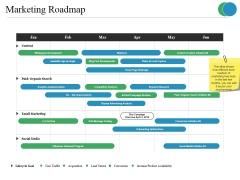 Marketing Roadmap Ppt PowerPoint Presentation Portfolio Information
