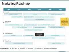 Marketing Roadmap Ppt PowerPoint Presentation Professional Slides