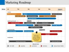 Marketing Roadmap Ppt PowerPoint Presentation Show Slides