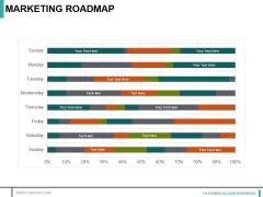 Marketing Roadmap Ppt PowerPoint Presentation Summary Guidelines