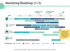 Marketing Roadmap Timeline Ppt PowerPoint Presentation Ideas Infographics