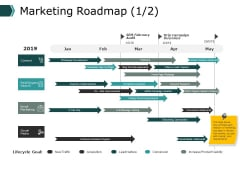 Marketing Roadmap Timeline Ppt PowerPoint Presentation Infographic Template Shapes