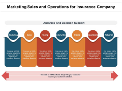 Marketing Sales And Operations For Insurance Company Ppt PowerPoint Presentation Gallery Background Images PDF