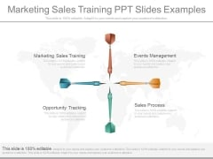 Marketing Sales Training Ppt Slides Examples