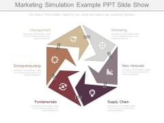Marketing Simulation Example Ppt Slide Show